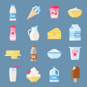 Dairy products or milk set