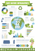 Save nature infographic for Earth Day design