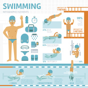 Swimming pool flat infographic elements