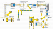 Top view of the production line of an automated factory assembling solar panels on white background. Renewable Energy