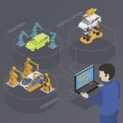 computer control in production