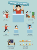How to get sleep better infographic
