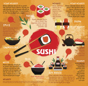 Vector poster for sushi or seafood restaurant