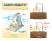 How seismograph works, vector illustration
