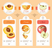 Fruit cosmetic banner