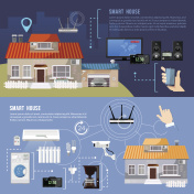 Smart home infographic banner