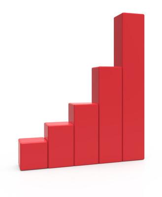 红色条形图