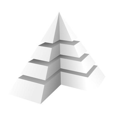 与图层金字塔