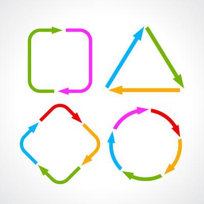 循环流程图箭头