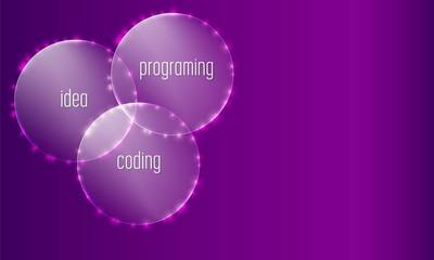 词的想法,编码,programi 紫罗兰色抽象背景