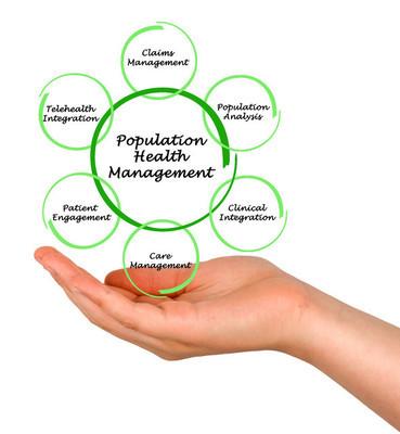 人口健康管理关系图
