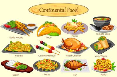 大陆美食的集合
