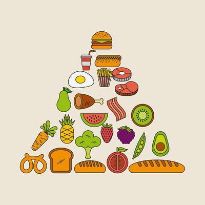金字塔食物例证