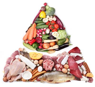 食物金字塔或饮食金字塔提供基本的食物小组