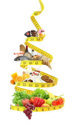 用卷尺饮食食物金字塔