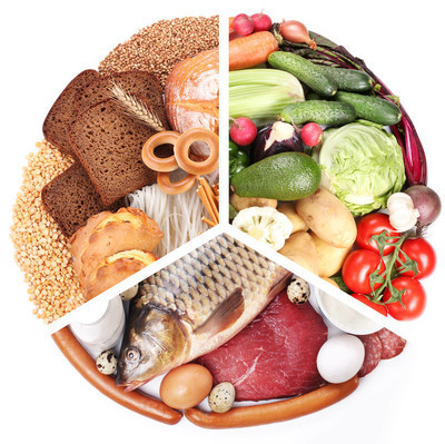 食物金字塔或饮食金字塔图提供基本的食物组