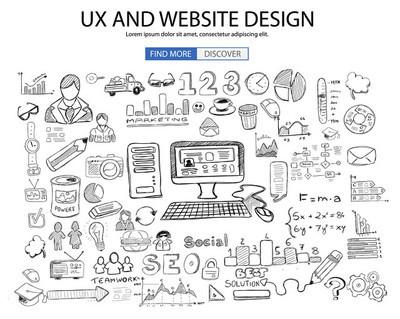 用户体验的网站设计理念