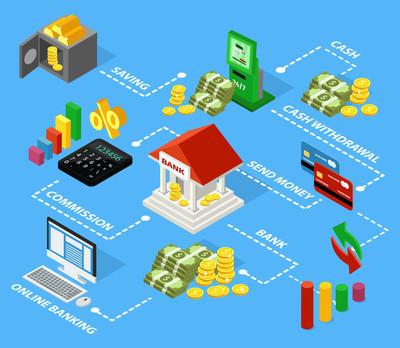 多彩的等距财务流程图概念