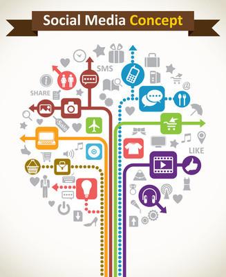 抽象的创意图标 — — 社交媒体的概念