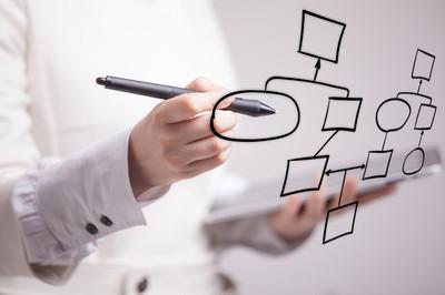 女人绘制流程图,业务流程概念